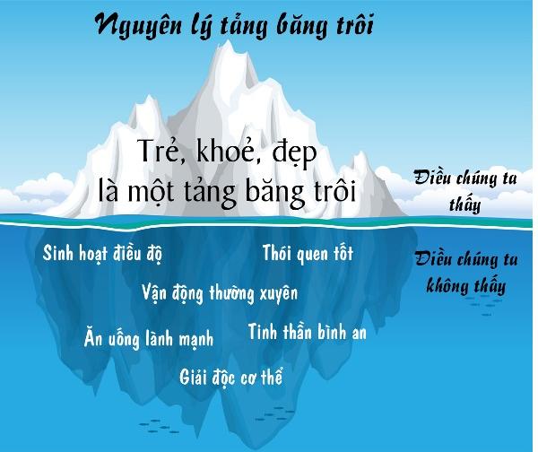tangbangtroi
